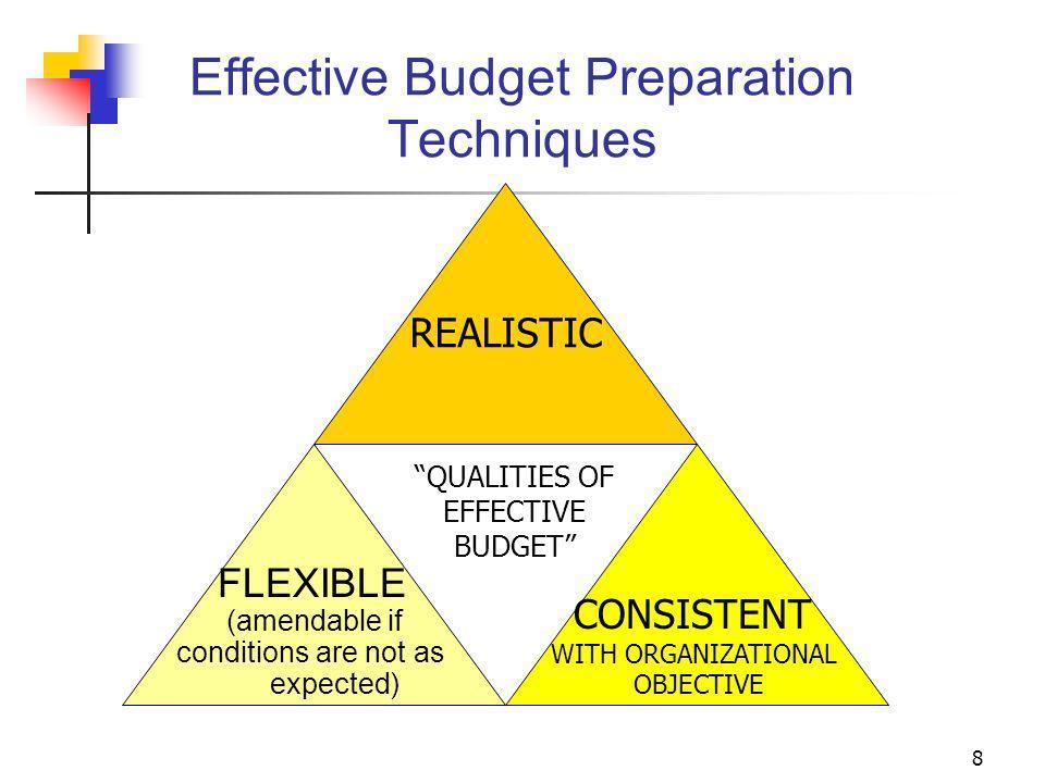 Effective Budget Preparation Techniques