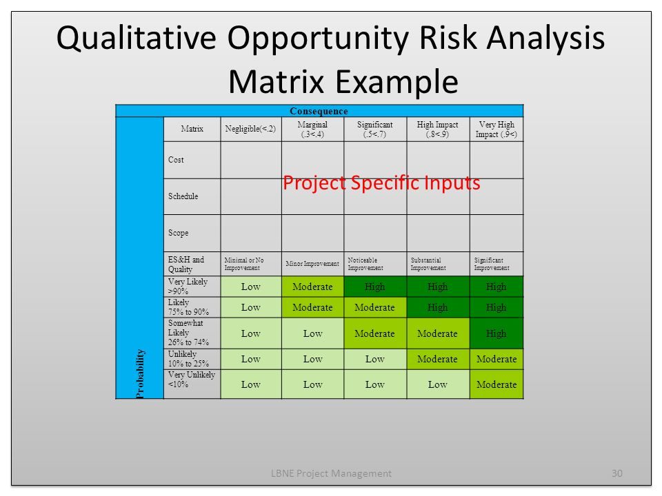 example of opportunity evaluation A sampling tool to identify and gain access to data sources opportunity sampling uses the knowledge and attributes of the researcher to identify a sample, for example, using a researcher's.