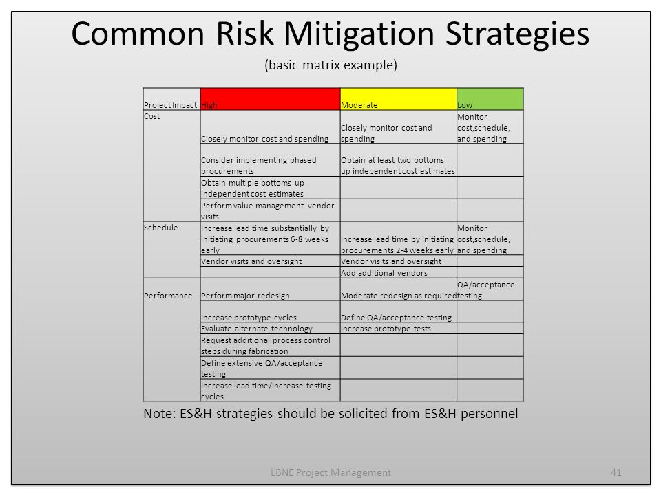 Project risk management ppt video online download for Risk and mitigation plan template
