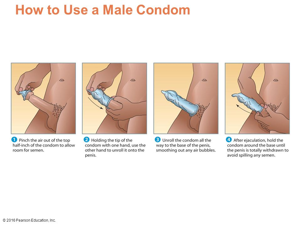 how to used a condom