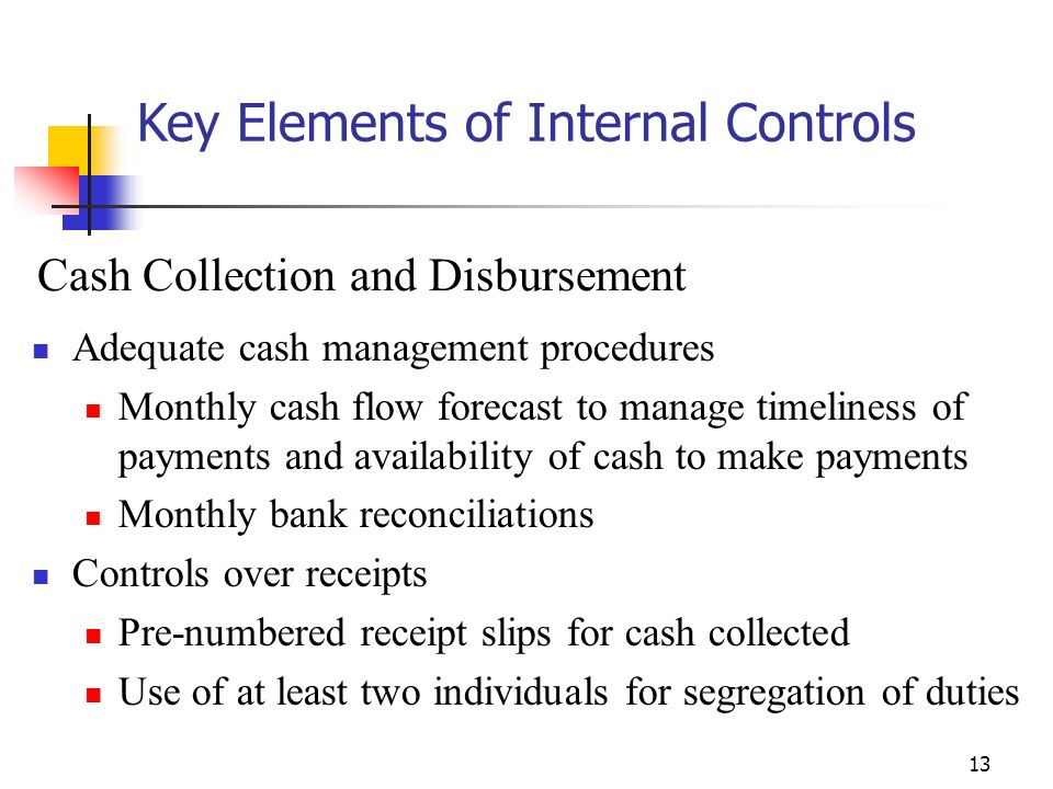 Internal Controls Ppt Video Online Download