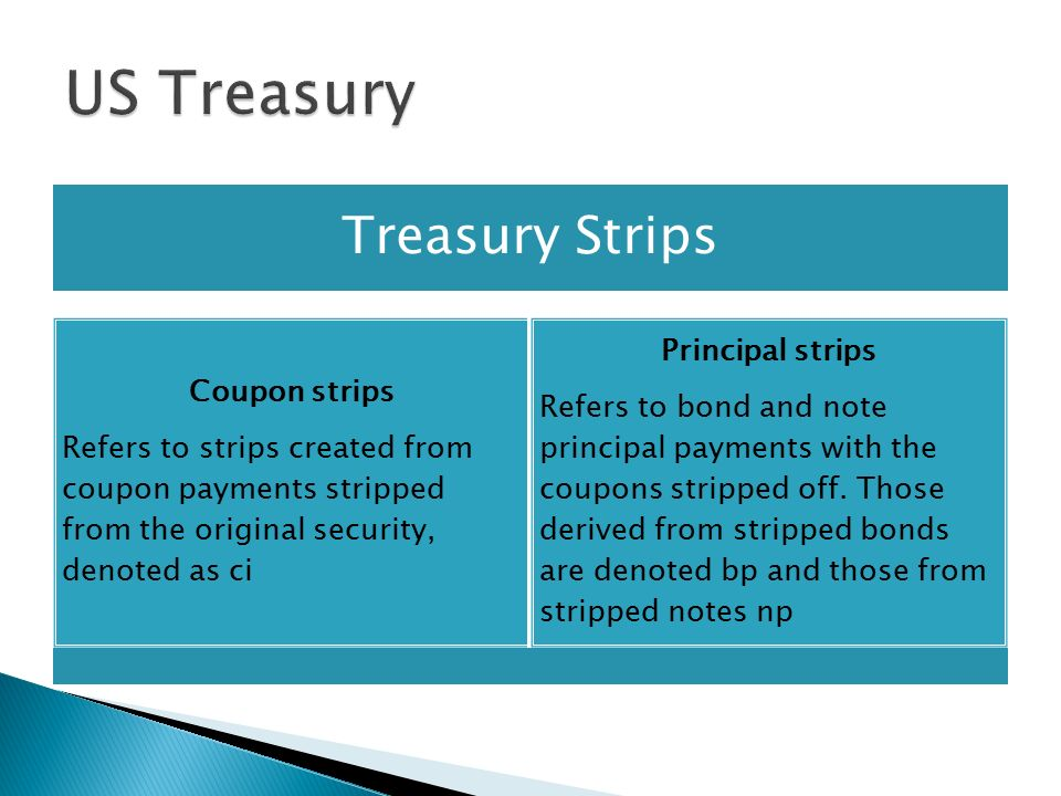 Strips history payment treasury interest us