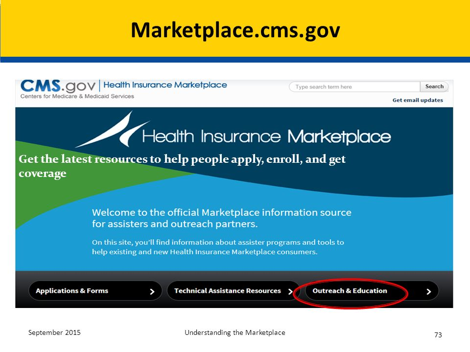 Understanding the Health Insurance Marketplace - ppt download Marketplace Insurance