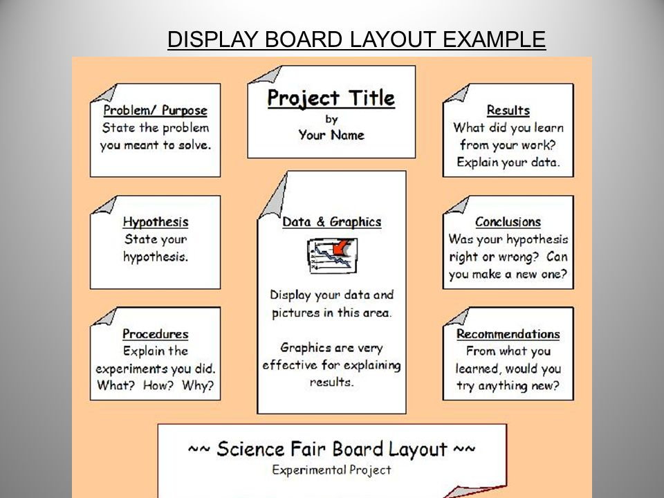 DISPLAY BOARD LAYOUT EXAMPLE
