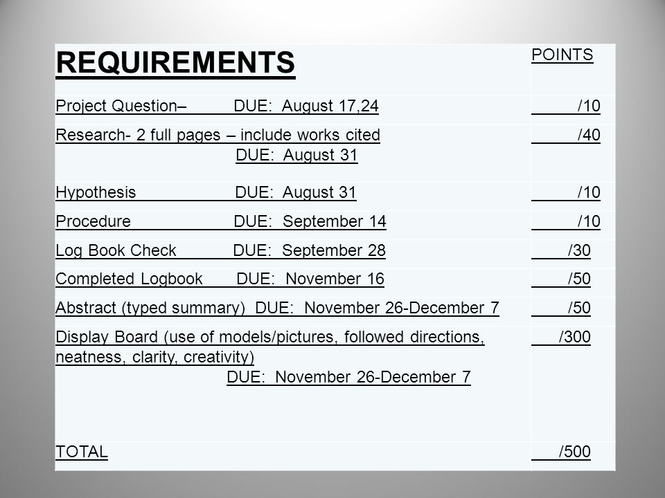 REQUIREMENTS POINTS Project Question– DUE: August 17,24 /10