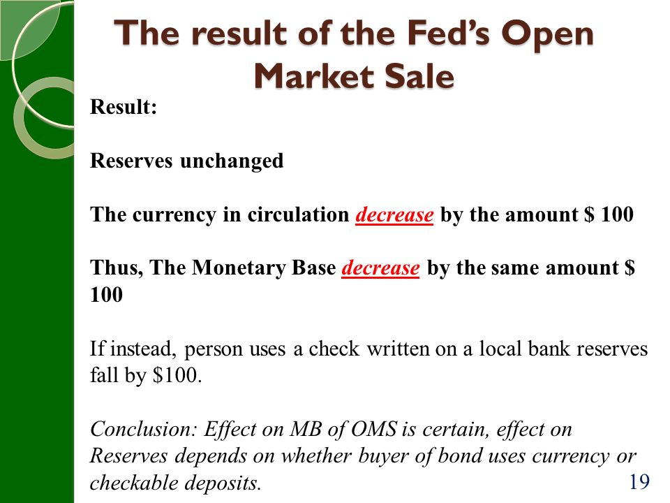 how fed uses open market operations Open market operations and the federal funds rate  market through open market operations this paper uses daily data  relative importance of fed operations in .