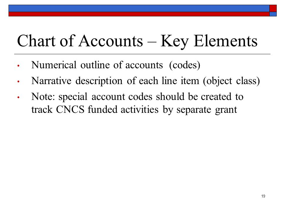 Chart of Accounts – Key Elements