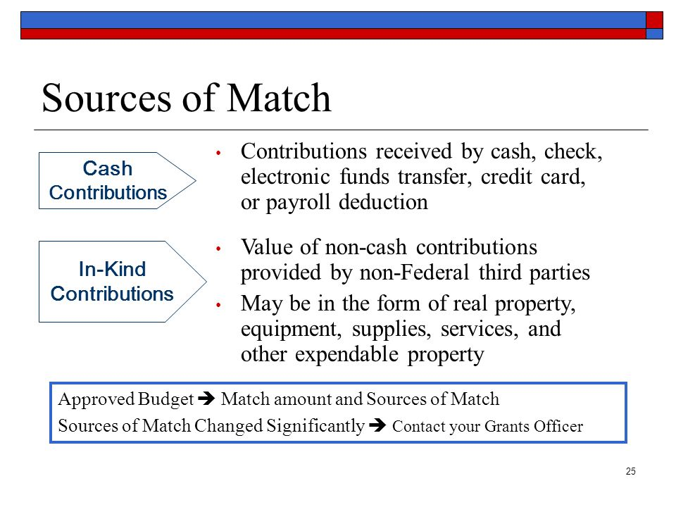 Sources of Match Contributions received by cash, check, electronic funds transfer, credit card, or payroll deduction.