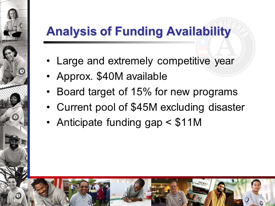 Analysis of Funding Availability