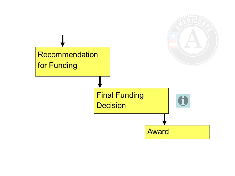 Recommendation for Funding Final Funding Decision Award