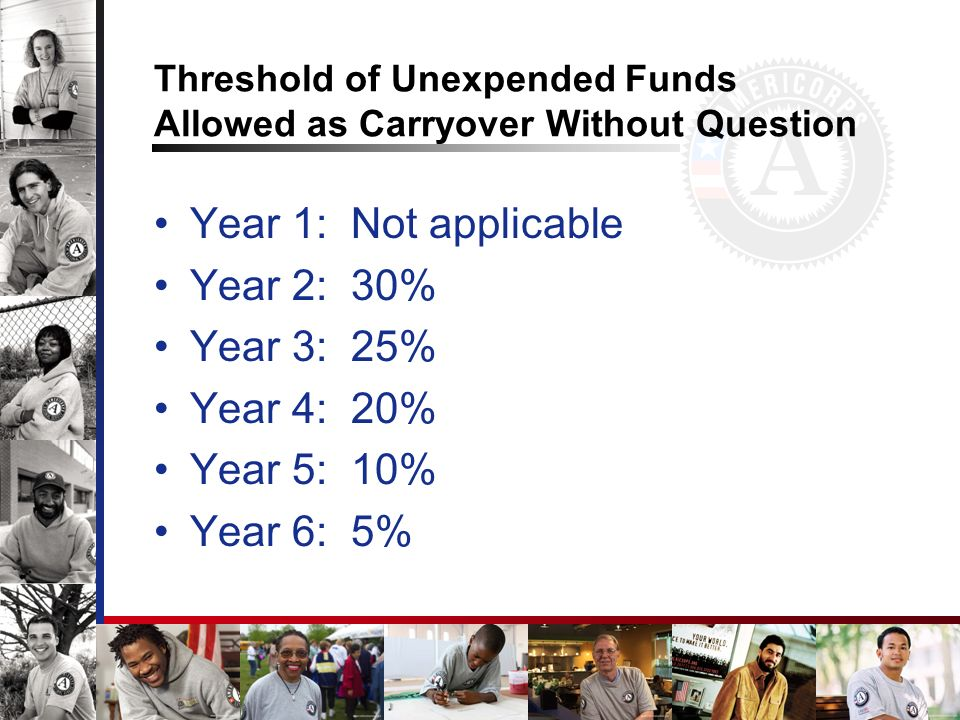 Threshold of Unexpended Funds Allowed as Carryover Without Question