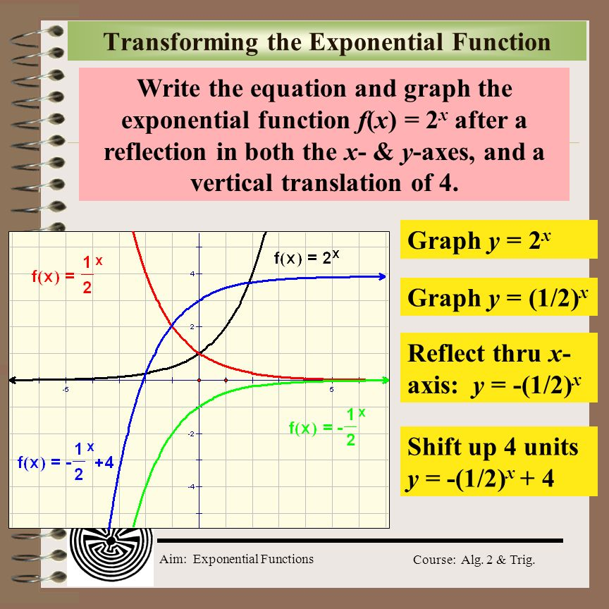 exponential function The most common exponential function is natural exponential function, e and we will see how the natural exponential function is derived from a universal, or general.