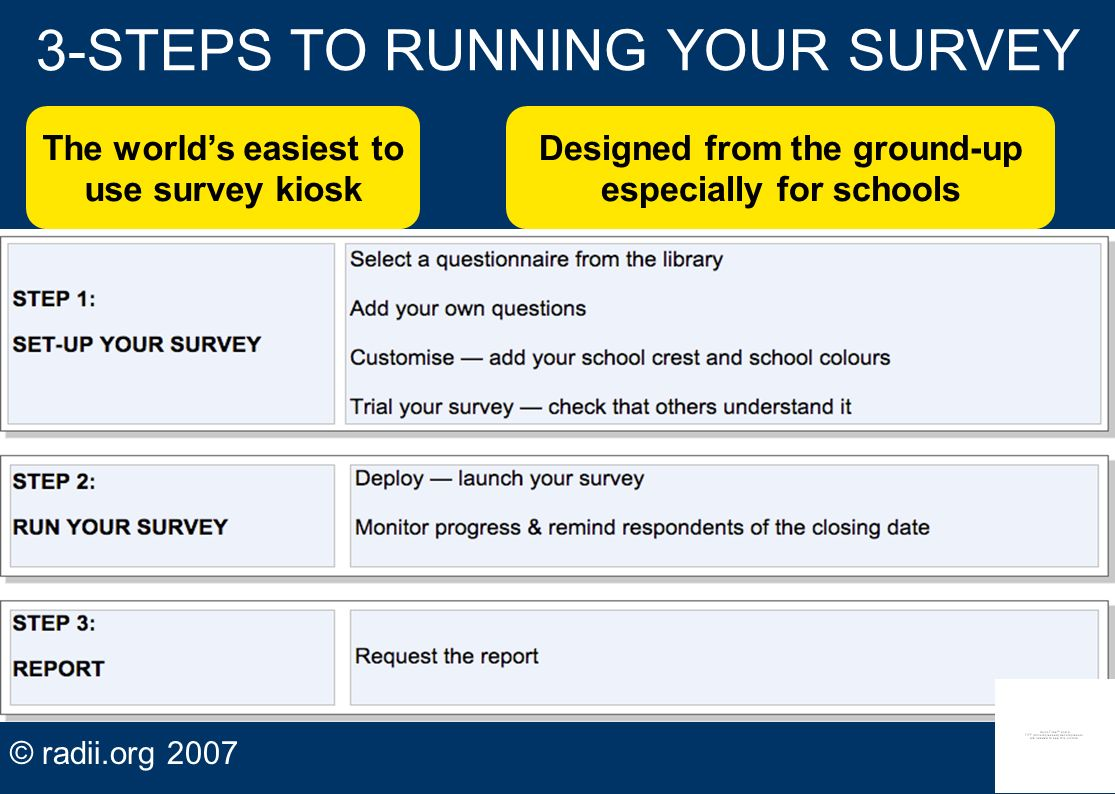 3-STEPS TO RUNNING YOUR SURVEY