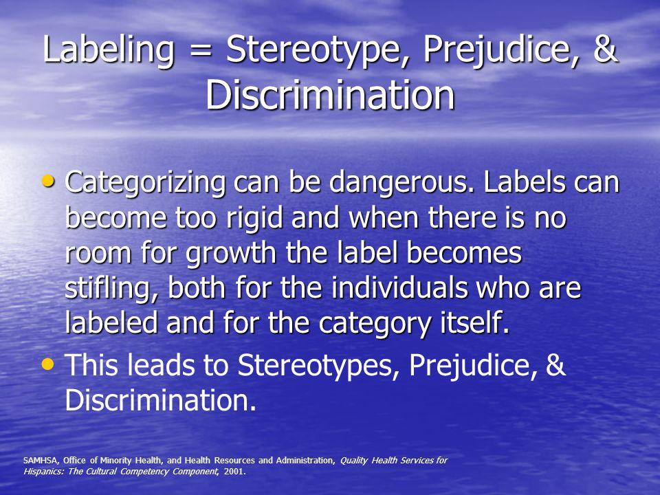 Labeling = Stereotype, Prejudice, & Discrimination