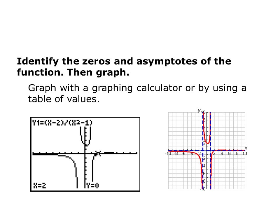 how to find slant asymptotes calculator