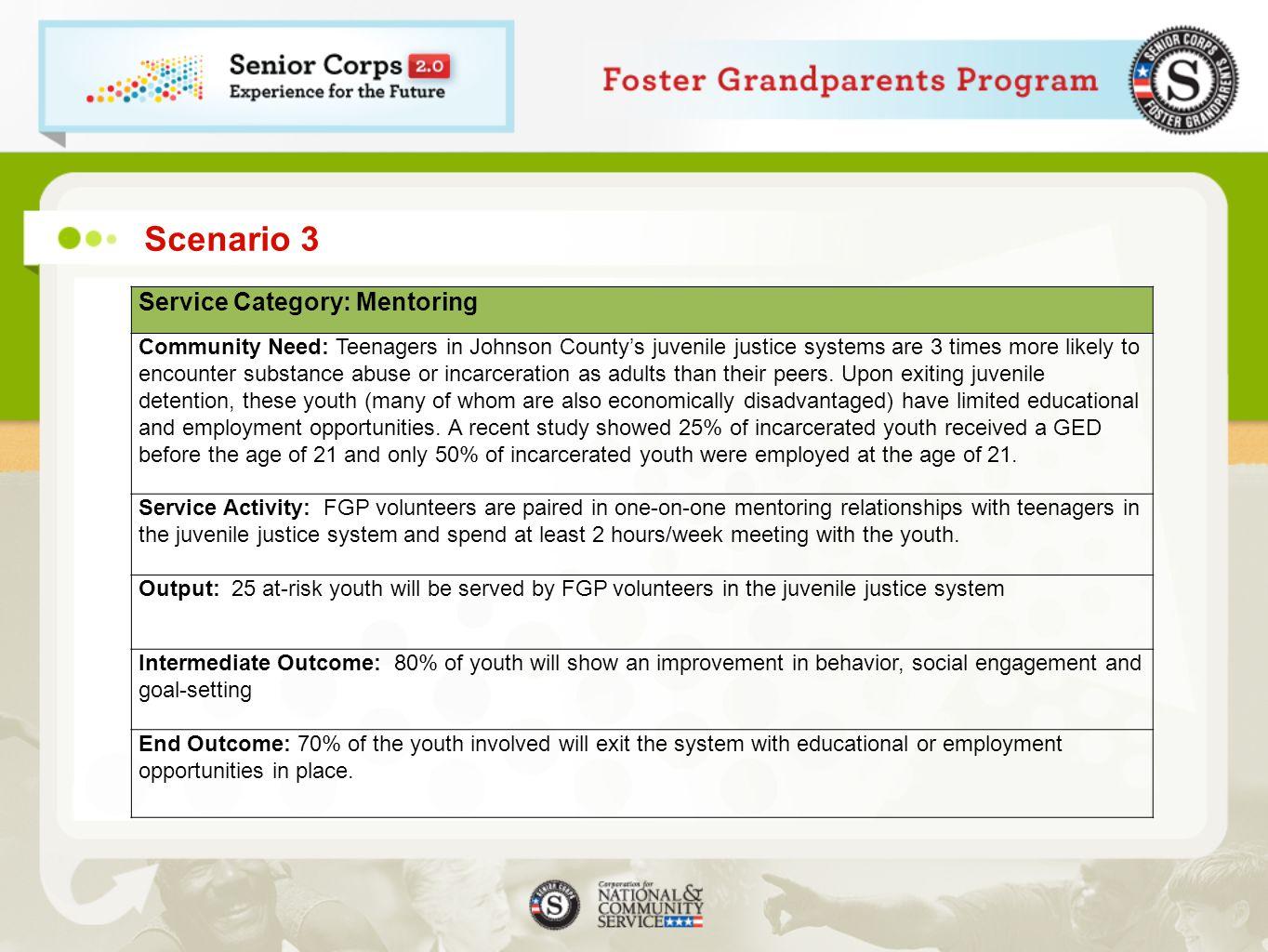 Scenario 3 Service Category: Mentoring