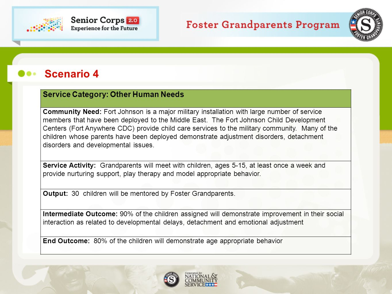 Scenario 4 Service Category: Other Human Needs