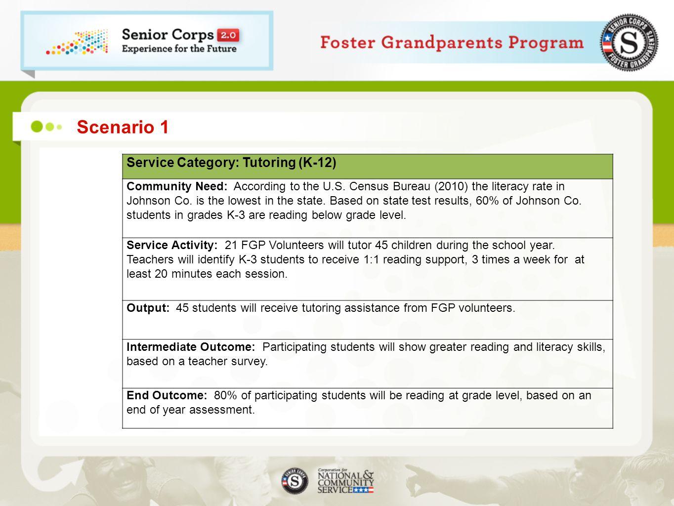 Scenario 1 Service Category: Tutoring (K-12)