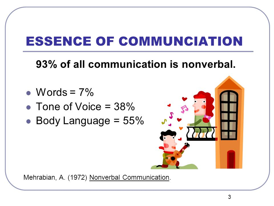 ESSENCE OF COMMUNCIATION