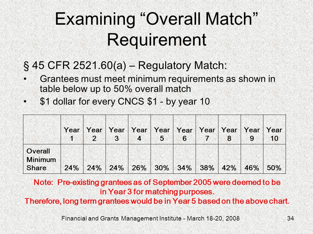 Examining Overall Match Requirement