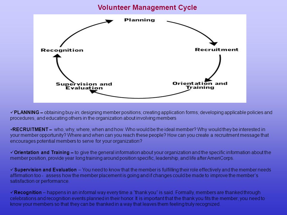 Volunteer Management Cycle