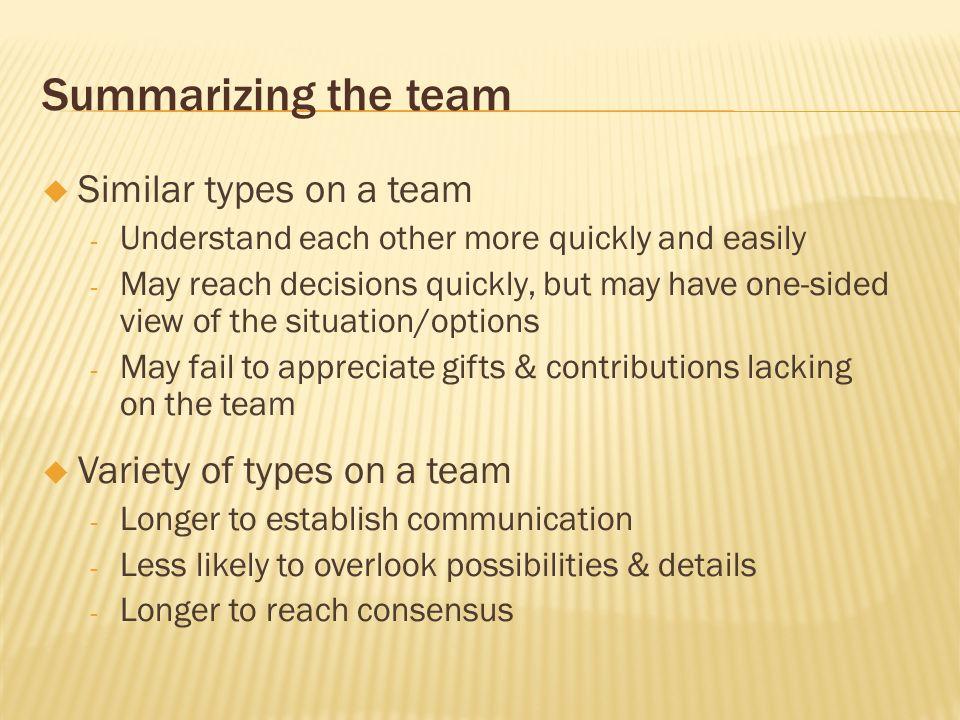 Summarizing the team Similar types on a team
