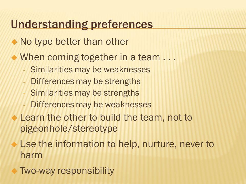 Understanding preferences