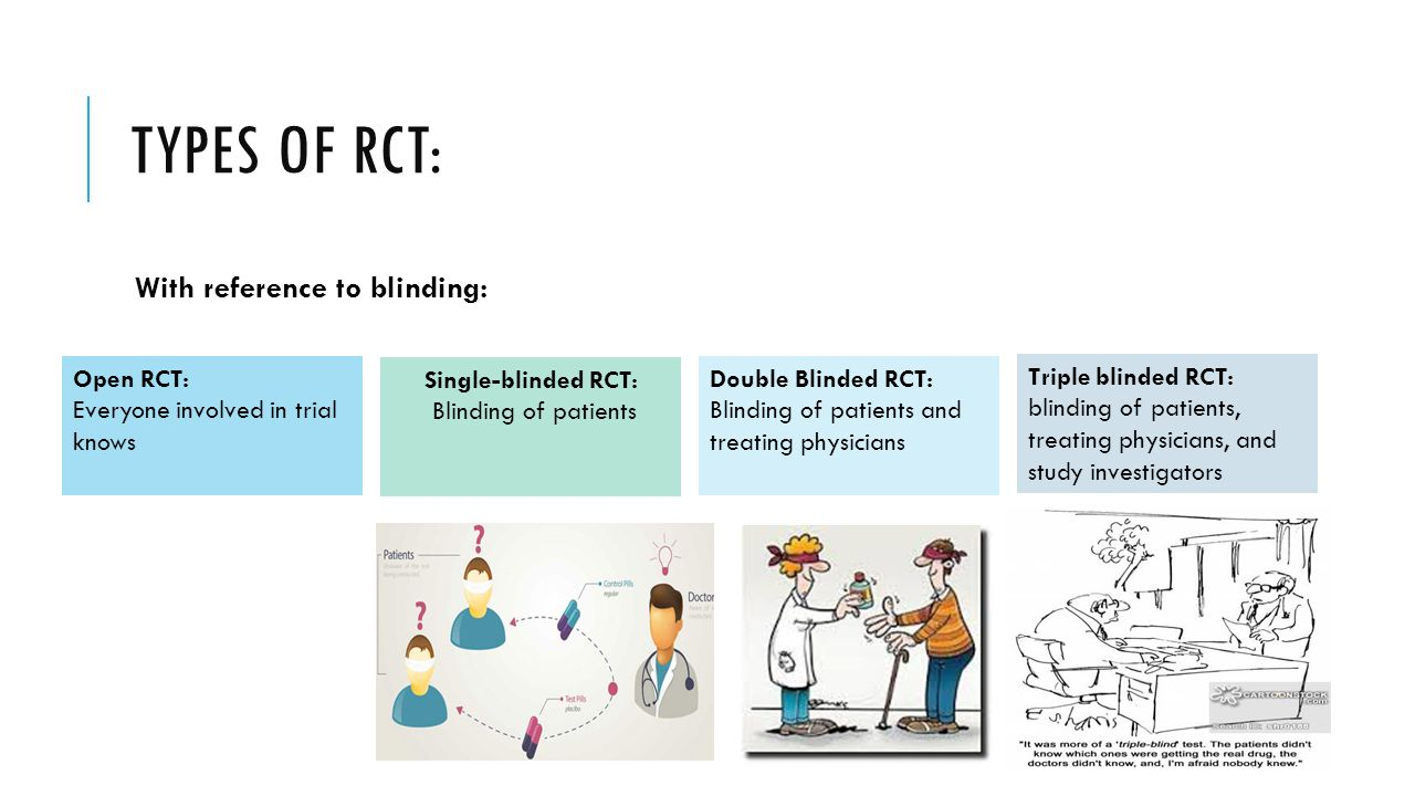 Blinding in Randomized Controlled Trials: What researchers ...