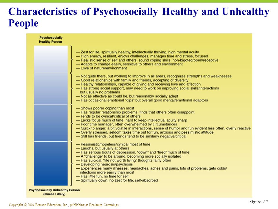 Characteristics of Psychosocially Healthy and Unhealthy People