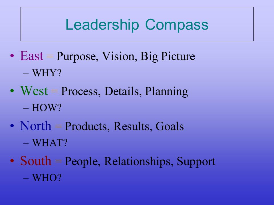 Leadership Compass East = Purpose, Vision, Big Picture