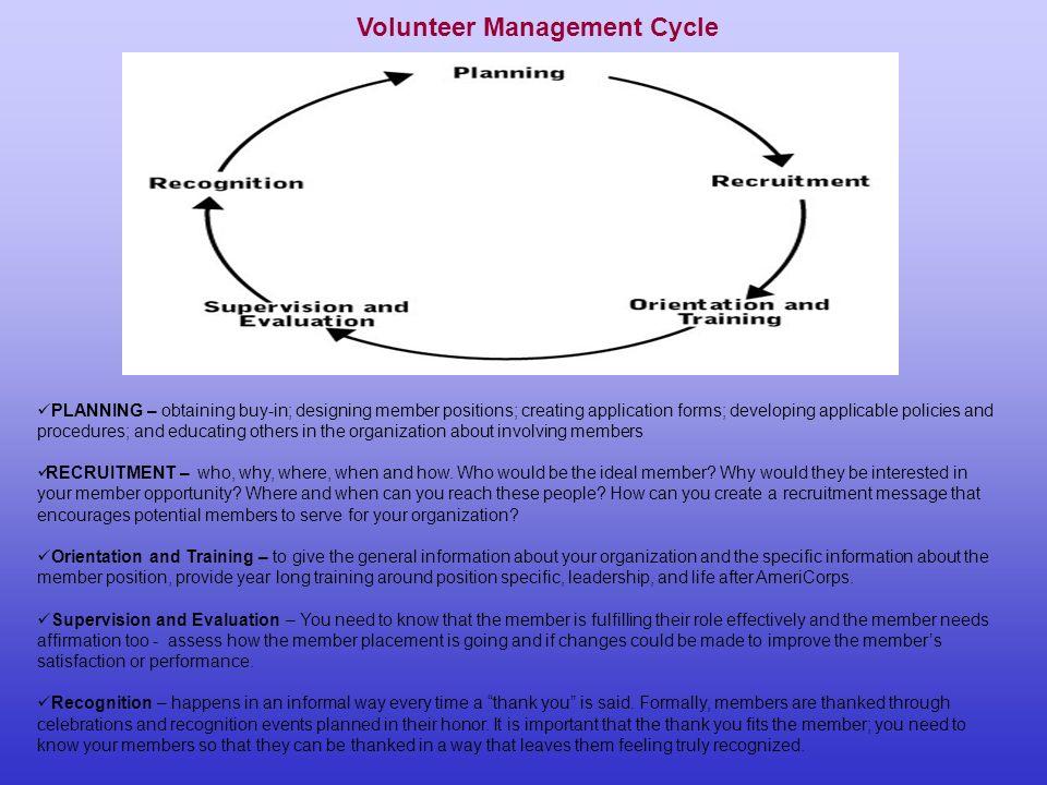 Volunteer Management Cycle