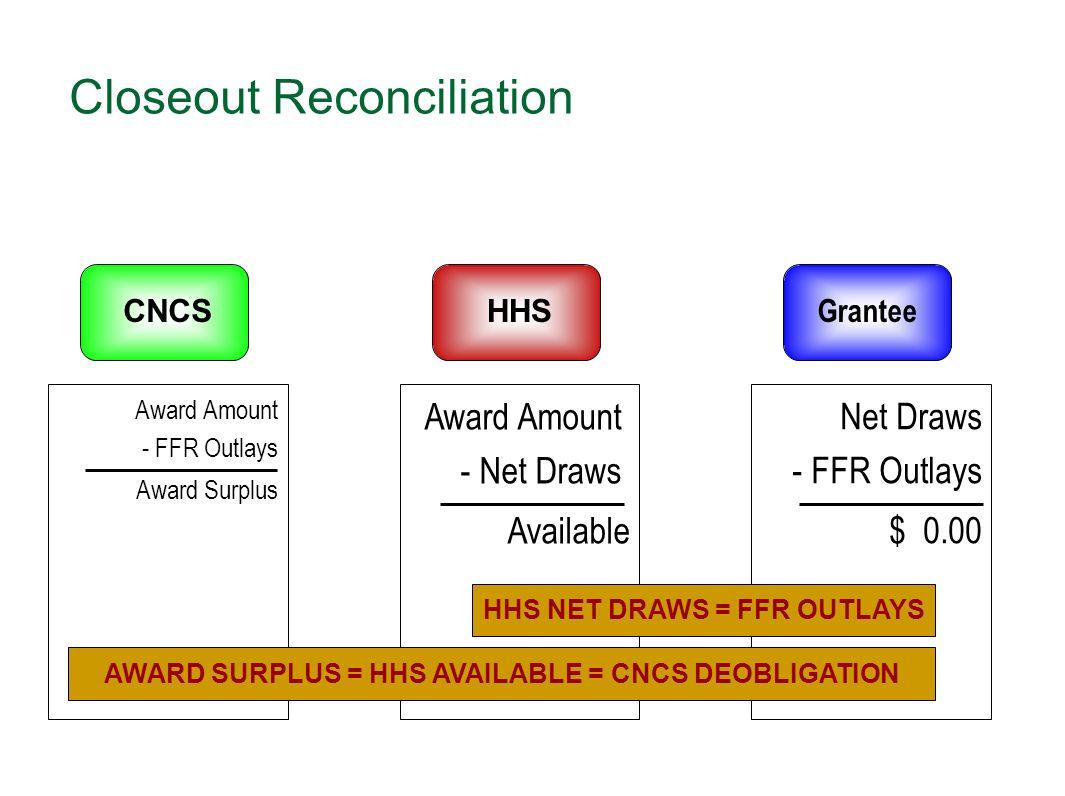 Closeout Reconciliation