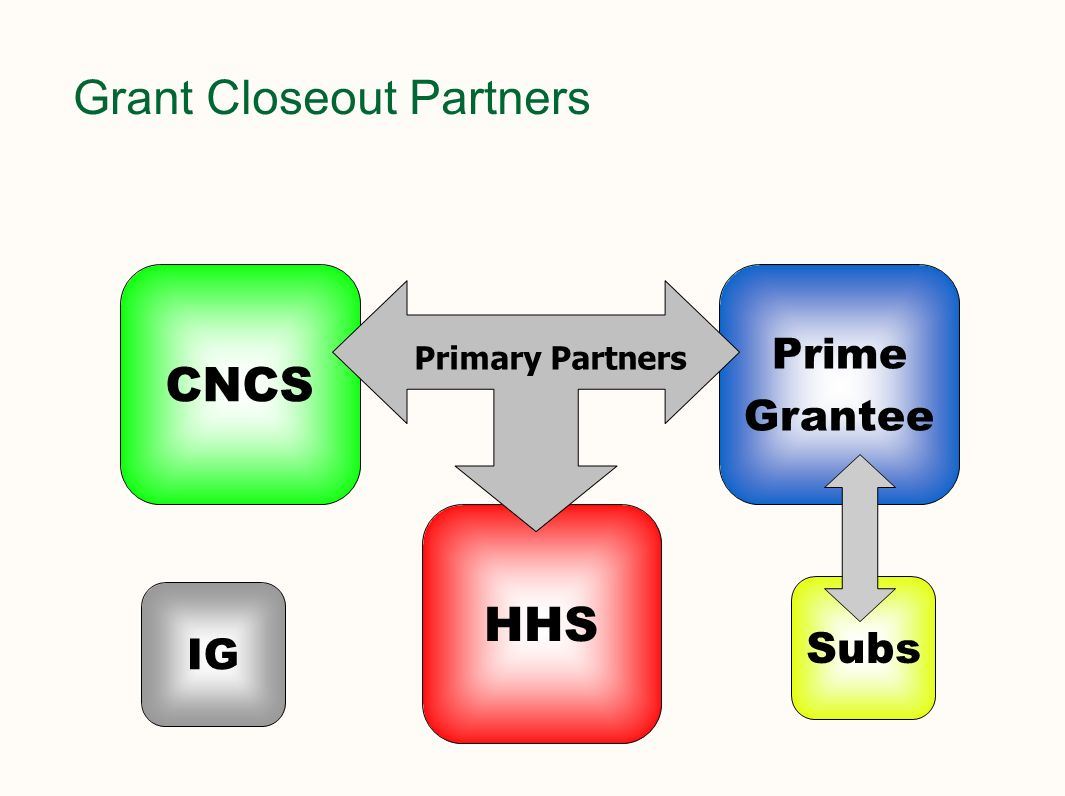 Grant Closeout Partners