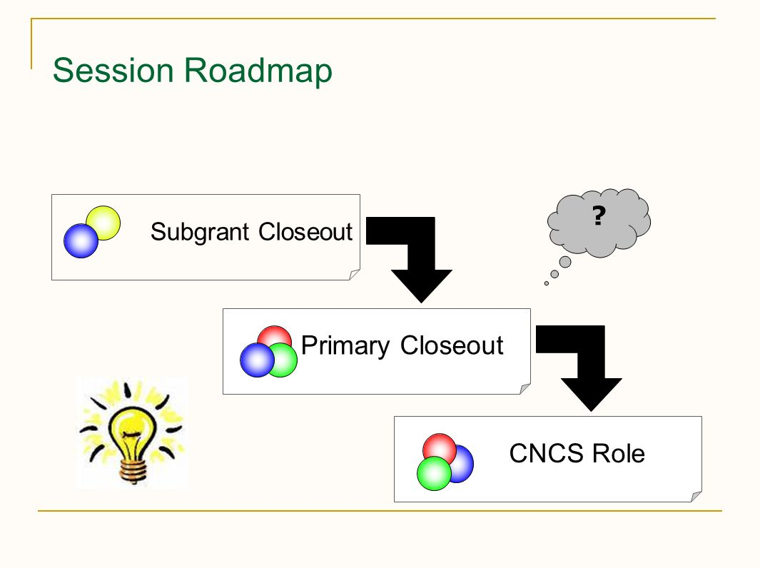 Session Roadmap Subgrant Closeout Primary Closeout CNCS Role