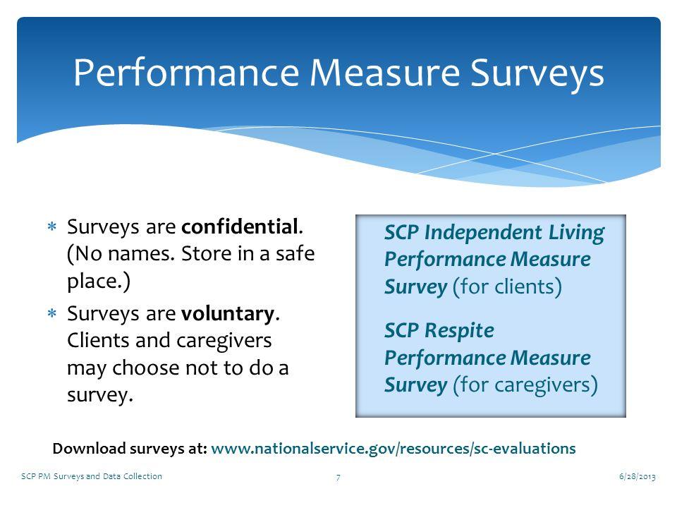Performance Measure Surveys