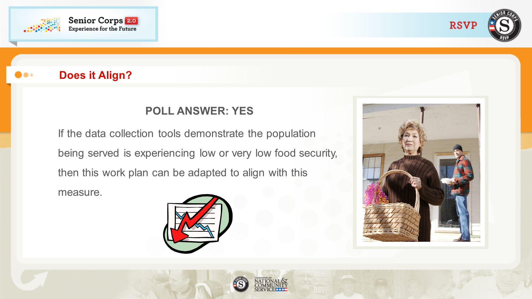 Does it Align POLL ANSWER: YES