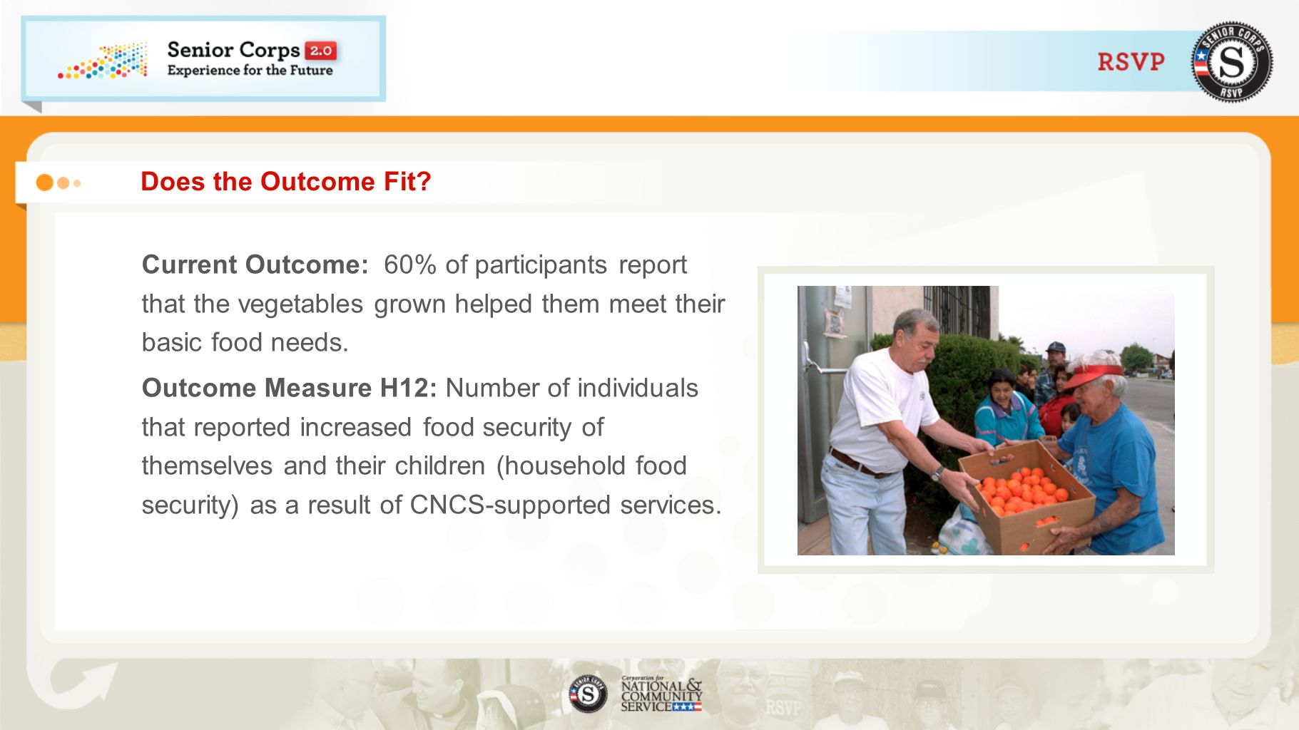 Does the Outcome Fit Current Outcome: 60% of participants report that the vegetables grown helped them meet their basic food needs.