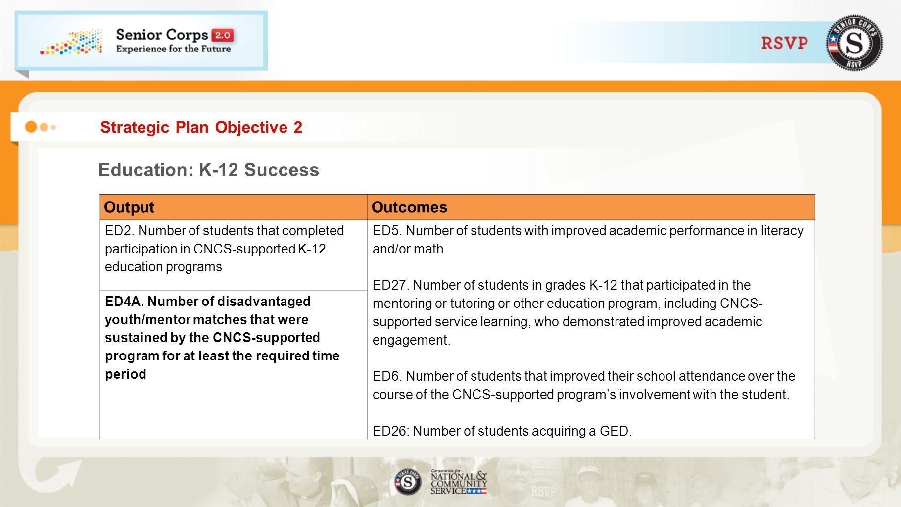 Strategic Plan Objective 2