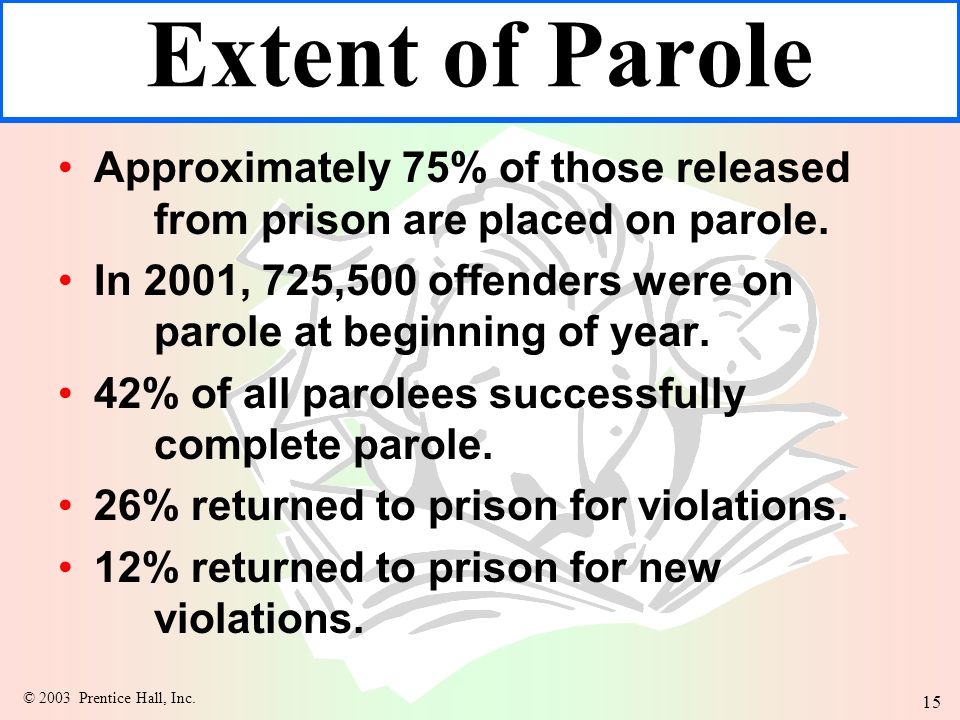 a description of the extent and nature of prisoner litigation To investigate the extent, nature and impact of these  it therefore includes prisoners with a range of legal statuses, such as, but not limited to, detainees who have not yet been tried, juvenile  in prison or simply that there is no information on the topic available (figure 2) it should be noted, however, this group.