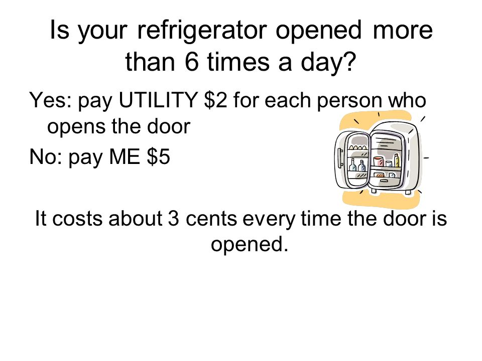 Is your refrigerator opened more than 6 times a day