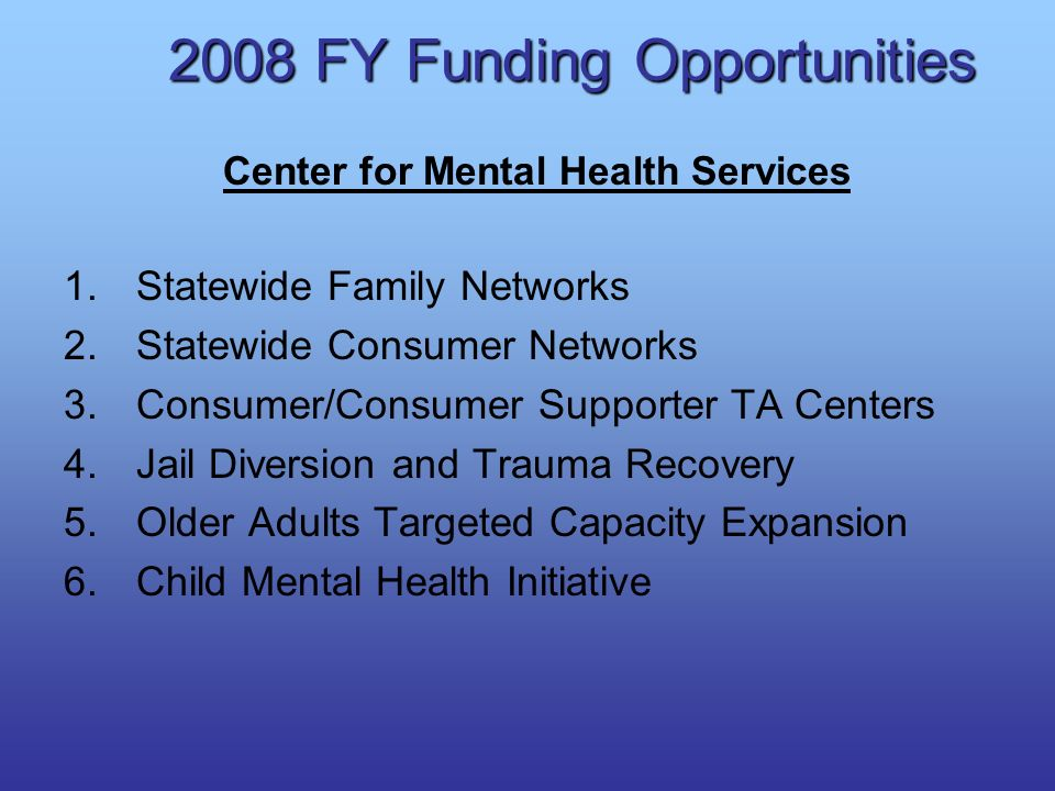 2008 FY Funding Opportunities