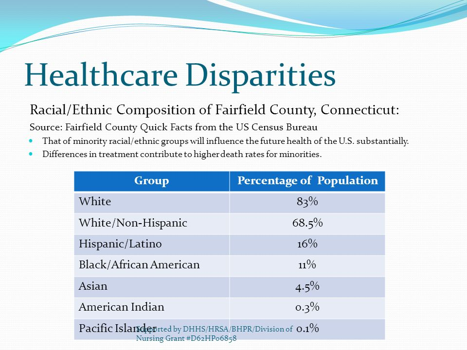 disparities in health care Health care disparities for black persons in the united states can mean loss of  economic opportunities, lower quality of life, perceptions of.