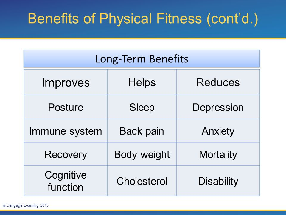 Benefits of Physical Fitness (cont'd.)