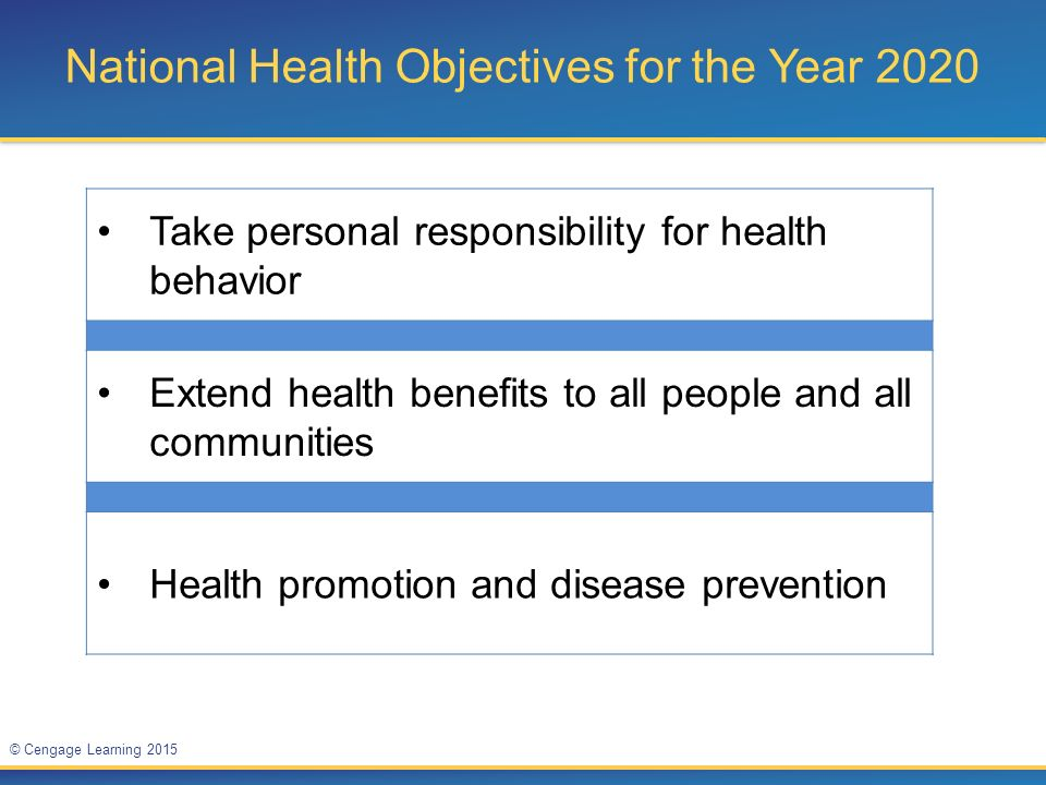 National Health Objectives for the Year 2020