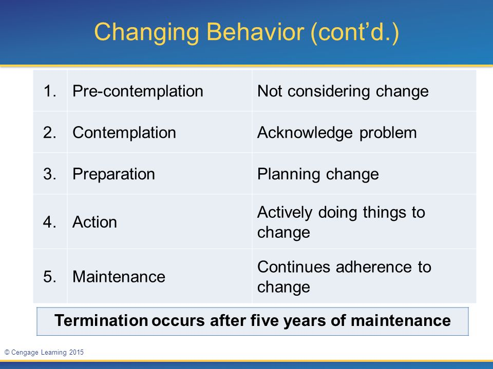 Changing Behavior (cont'd.)