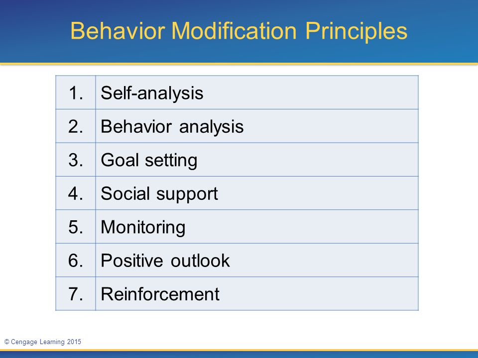 Behavior Modification Principles