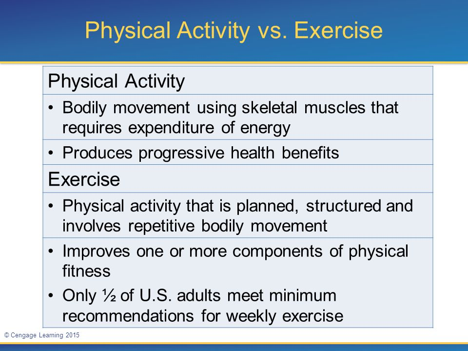 introduction to lifetime physical fitness and wellness Lifetime fitness and wellness  reading links: introduction purpose before you can move forward in this class, it's important that you understand the basic definitions of physical activity and exercise in addition, the article below lists some of the common barriers to physical activity and how to overcome them directions.