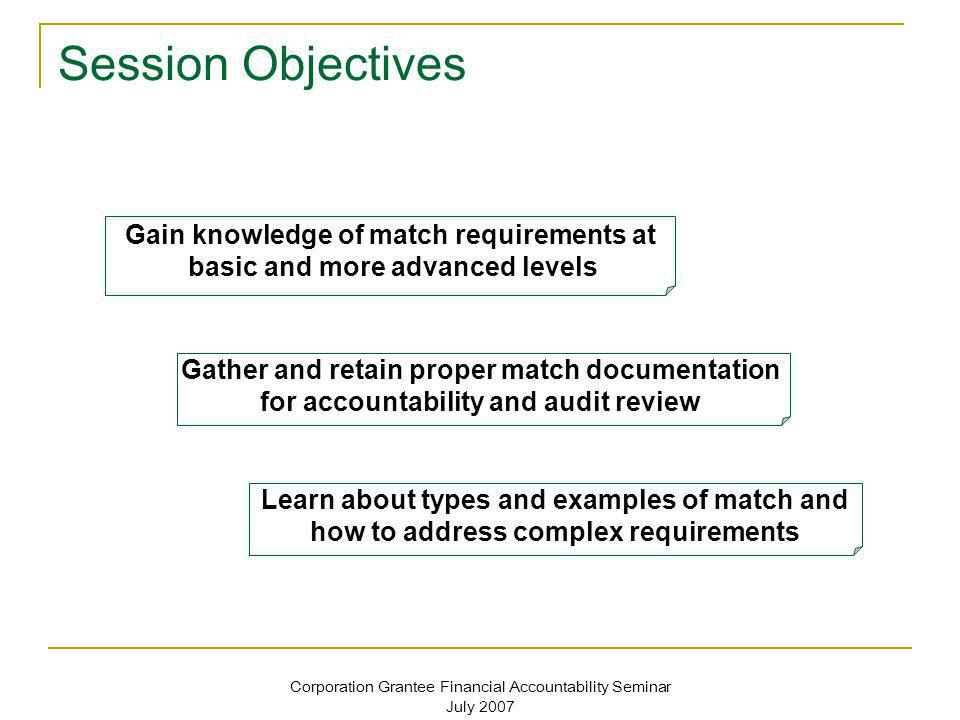 Session Objectives Gain knowledge of match requirements at