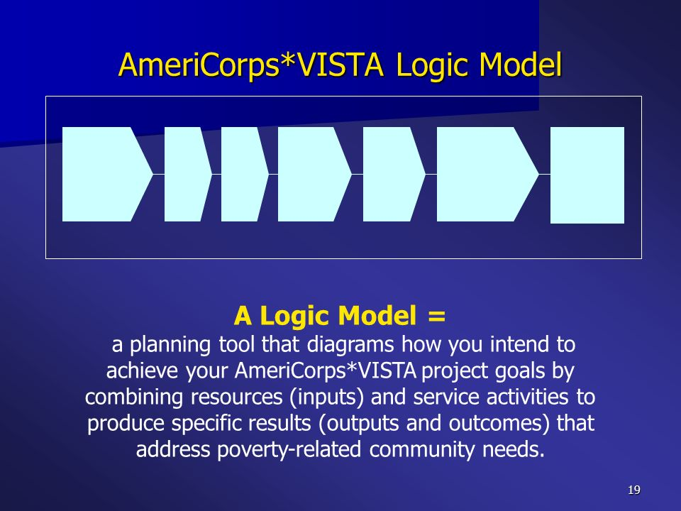 AmeriCorps*VISTA Logic Model