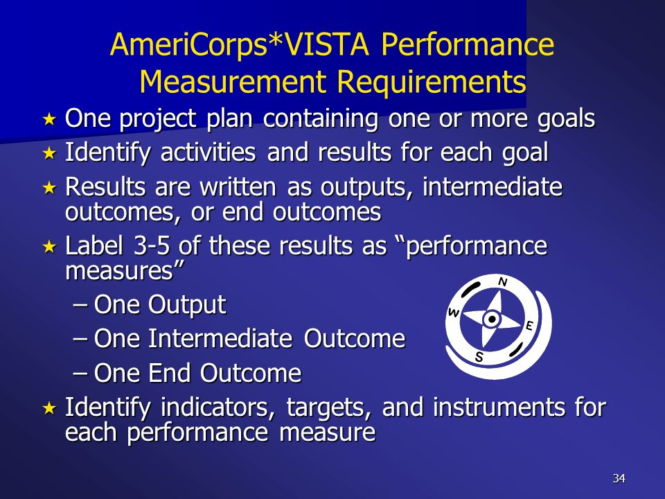 AmeriCorps*VISTA Performance Measurement Requirements